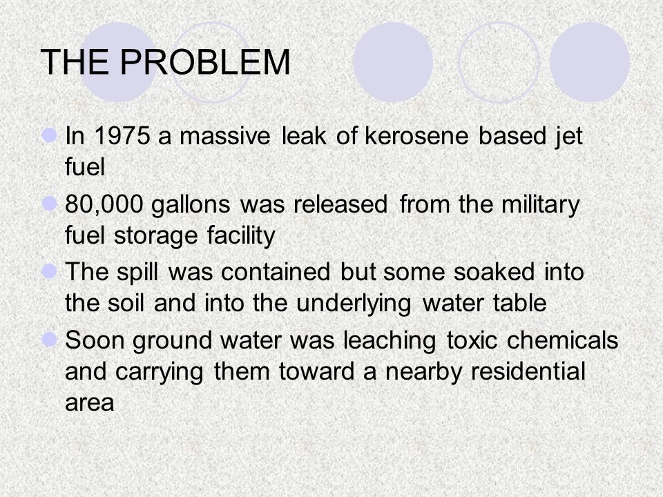 THE PROBLEM In 1975 a massive leak of kerosene based jet fuel 80,000 gallons was released from the military fuel storage facility The spill was contained but some soaked into the soil and into the underlying water table Soon ground water was leaching toxic chemicals and carrying them toward a nearby residential area