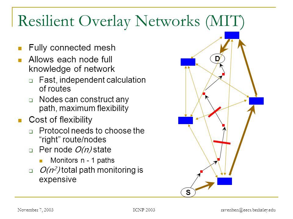 ICNP 2003 November 7, 2003 ravenben@eecs.berkeley.edu Link Probing Bandwidth (Planetlab) Medium sized routing overlays incur low probing bandwidth Bandwidth increases logarithmically with overlay size