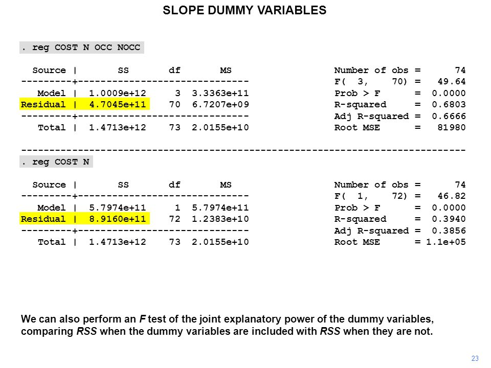 SLOPE DUMMY VARIABLES We can also perform an F test of the joint explanatory power of the dummy variables, comparing RSS when the dummy variables are included with RSS when they are not.
