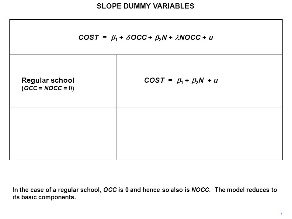 SLOPE DUMMY VARIABLES 7 In the case of a regular school, OCC is 0 and hence so also is NOCC.