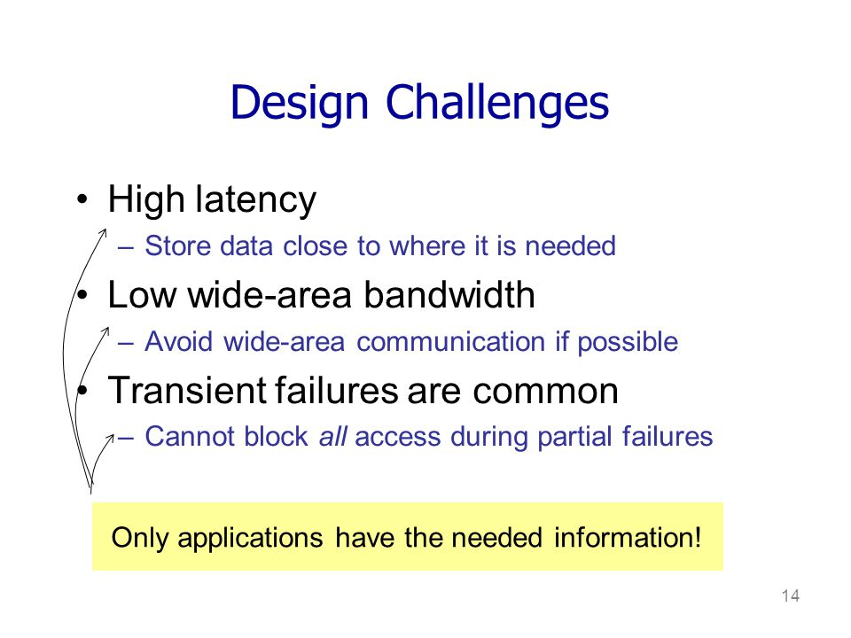 14 Design Challenges High latency –Store data close to where it is needed Low wide-area bandwidth –Avoid wide-area communication if possible Transient failures are common –Cannot block all access during partial failures Only applications have the needed information!