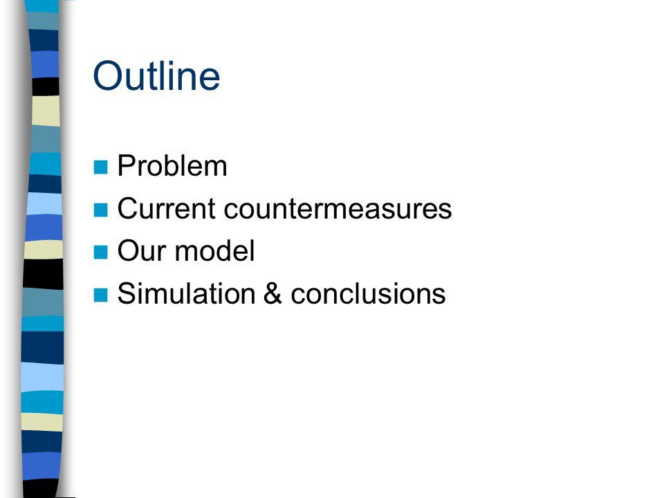 Outline Problem Current countermeasures Our model Simulation & conclusions