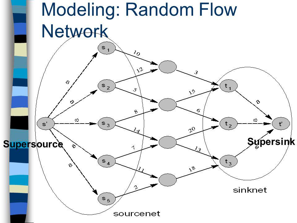 Modeling: Random Flow Network Supersink Supersource