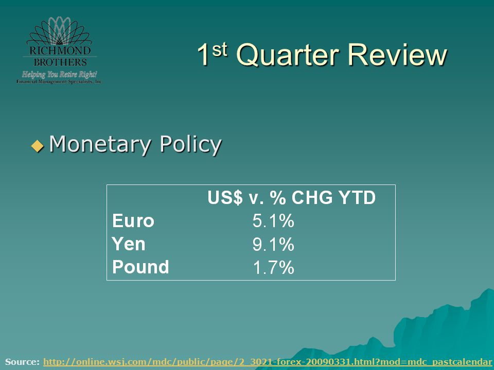 1 st Quarter Review  Monetary Policy Source: http://online.wsj.com/mdc/public/page/2_3021-forex-20090331.html?mod=mdc_pastcalendarhttp://online.wsj.com/mdc/public/page/2_3021-forex-20090331.html?mod=mdc_pastcalendar