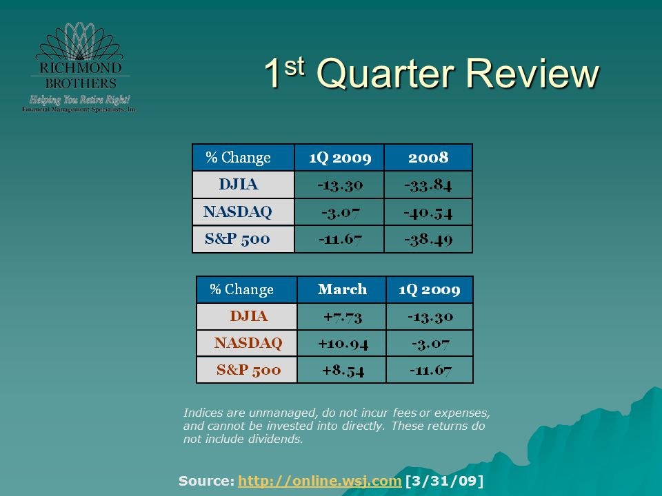1 st Quarter Review Indices are unmanaged, do not incur fees or expenses, and cannot be invested into directly. These returns do not include dividends