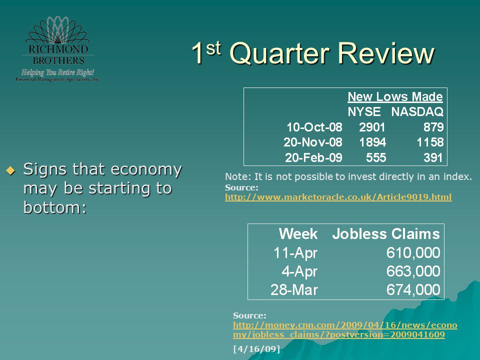 1 st Quarter Review  Signs that economy may be starting to bottom: Source: http://money.cnn.com/2009/04/16/news/econo my/jobless_claims/?postversion=