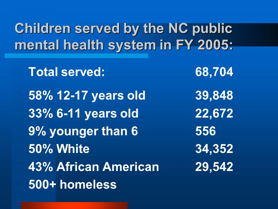 Children served by the NC public mental health system in FY 2005: Total served: 68,704 58% 12-17 years old39,848 33% 6-11 years old22,672 9% younger t