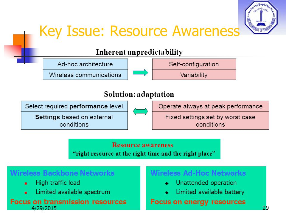 Key Issue: Resource Awareness Ad-hoc architectureSelf-configuration Wireless communicationsVariability Inherent unpredictability Solution: adaptation