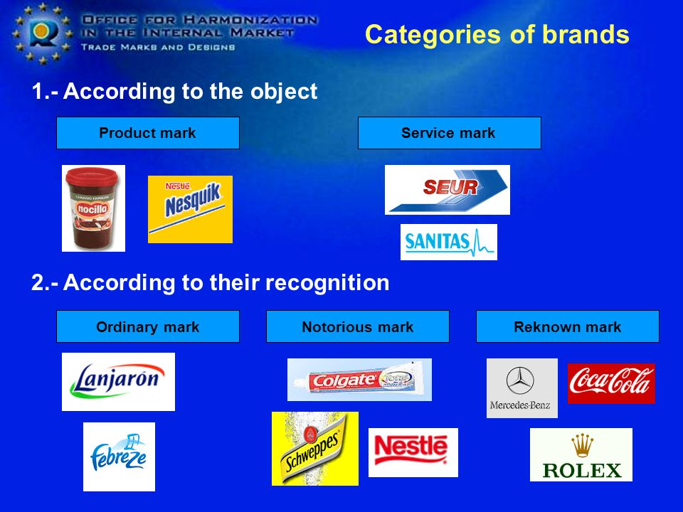 1.- According to the object 2.- According to their recognition Product markService mark Ordinary markNotorious markReknown mark Categories of brands