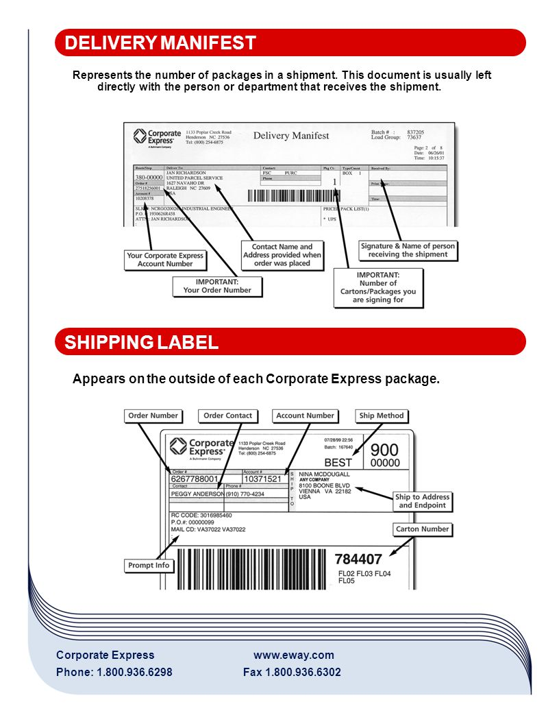 Phone: 1.800.936.6298 Fax 1.800.936.6302 Corporate Expresswww.eway.com Represents the number of packages in a shipment.
