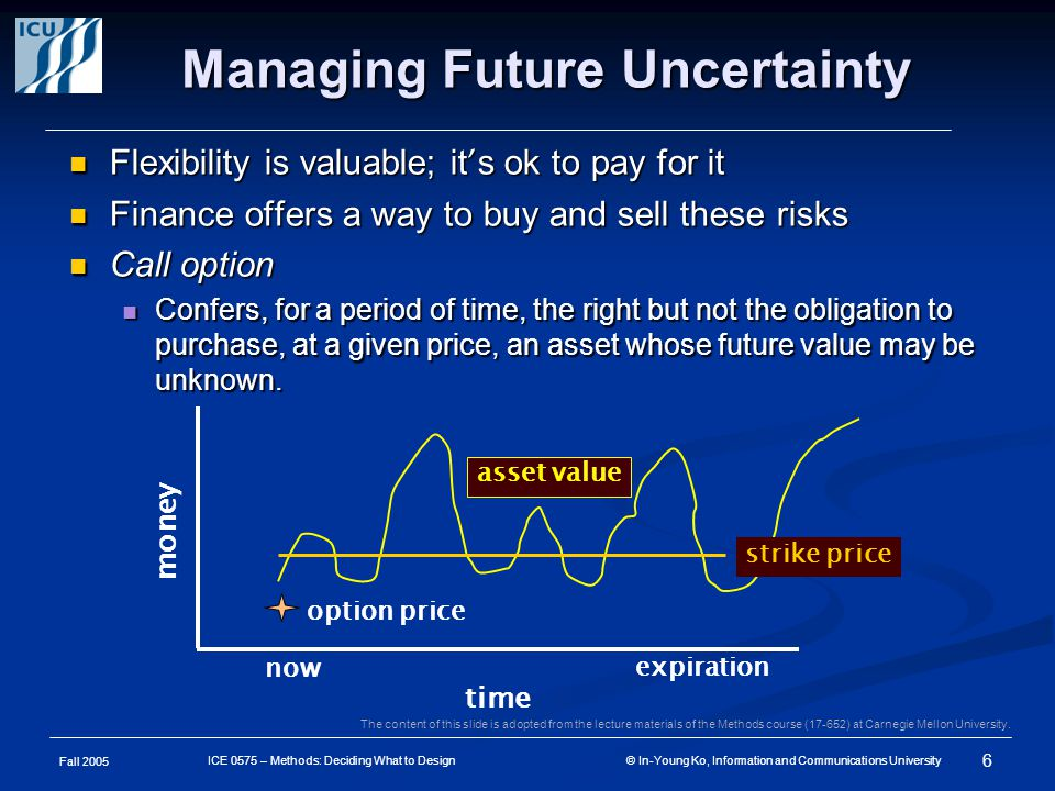 Fall 2005 6 ICE 0575 – Methods: Deciding What to Design © In-Young Ko, Information and Communications University Managing Future Uncertainty Flexibility is valuable; it ' s ok to pay for it Flexibility is valuable; it ' s ok to pay for it Finance offers a way to buy and sell these risks Finance offers a way to buy and sell these risks Call option Call option Confers, for a period of time, the right but not the obligation to purchase, at a given price, an asset whose future value may be unknown.