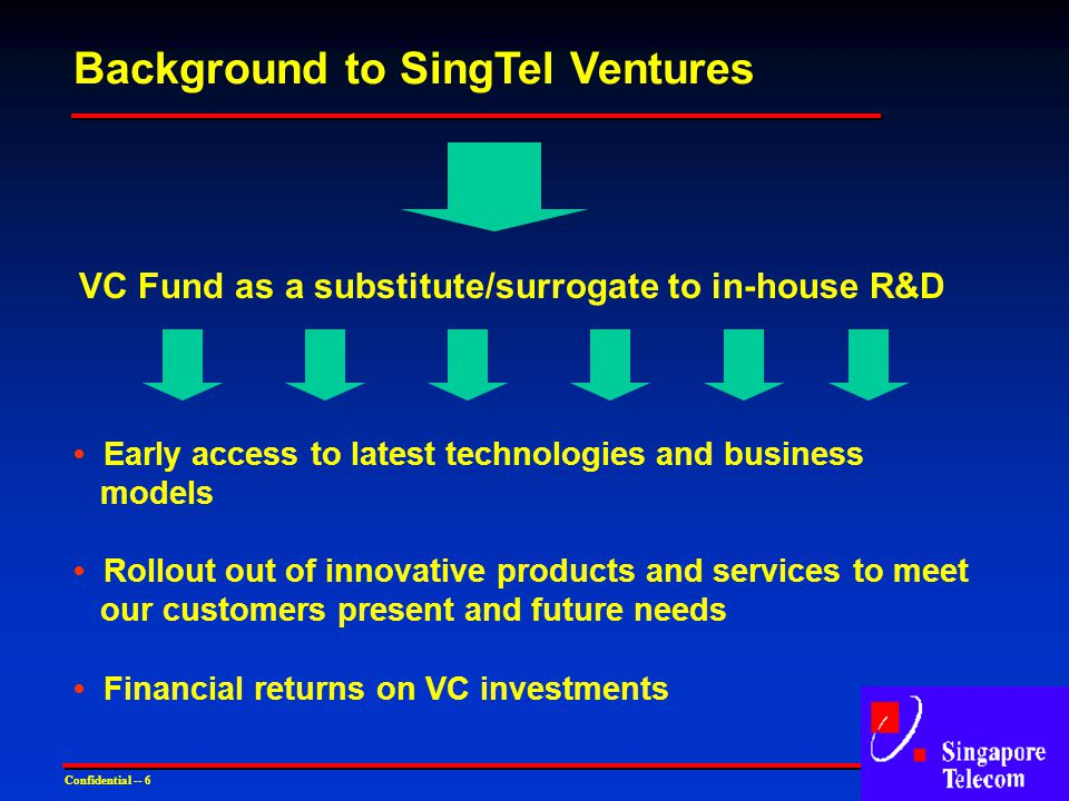 Background to SingTel Ventures Confidential -- 6 VC Fund as a substitute/surrogate to in-house R&D Early access to latest technologies and business mo