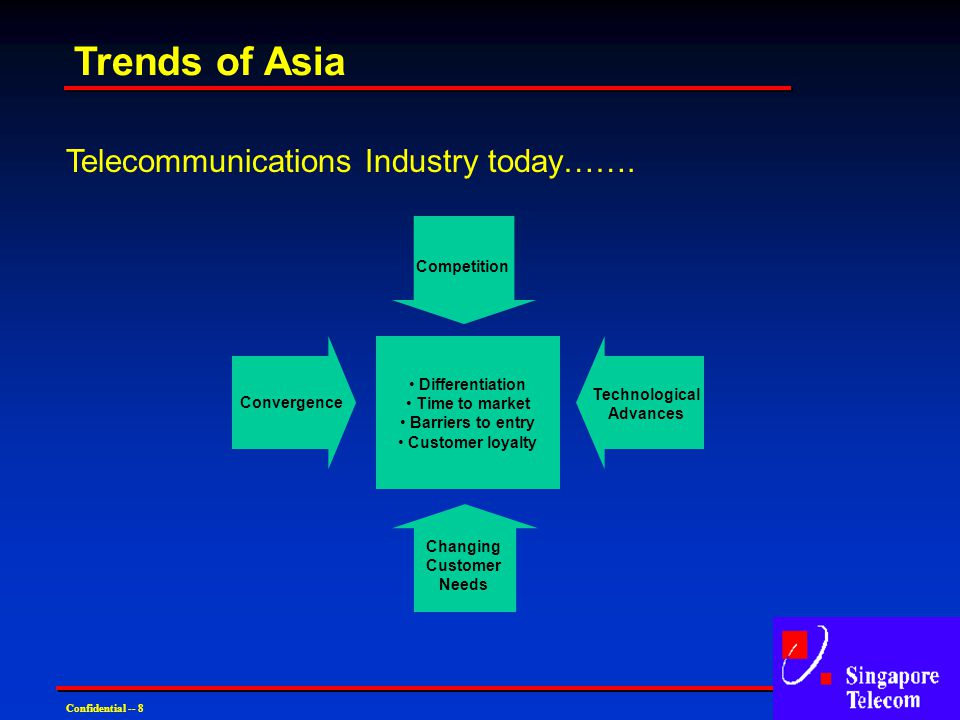 Trends of Asia Confidential -- 8 Telecommunications Industry today……. Competition Technological Advances Changing Customer Needs Convergence Different