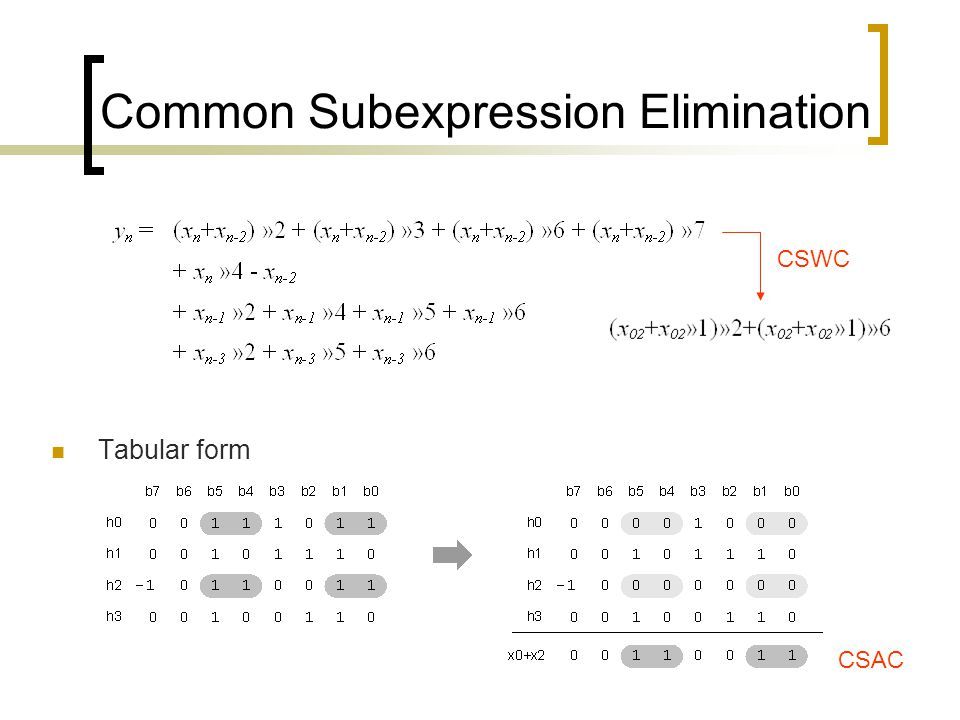 Common Subexpression Elimination Tabular form CSAC CSWC