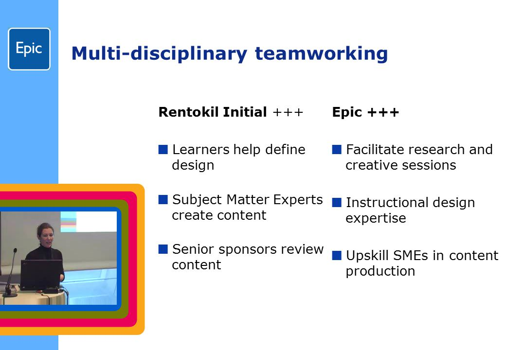 Iterative design Iterative design = an ongoing dialogue, not a one-off event.