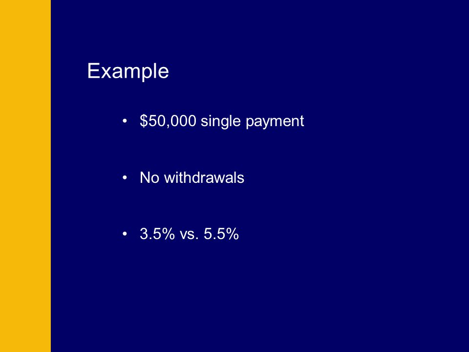 Example $50,000 single payment No withdrawals 3.5% vs. 5.5%
