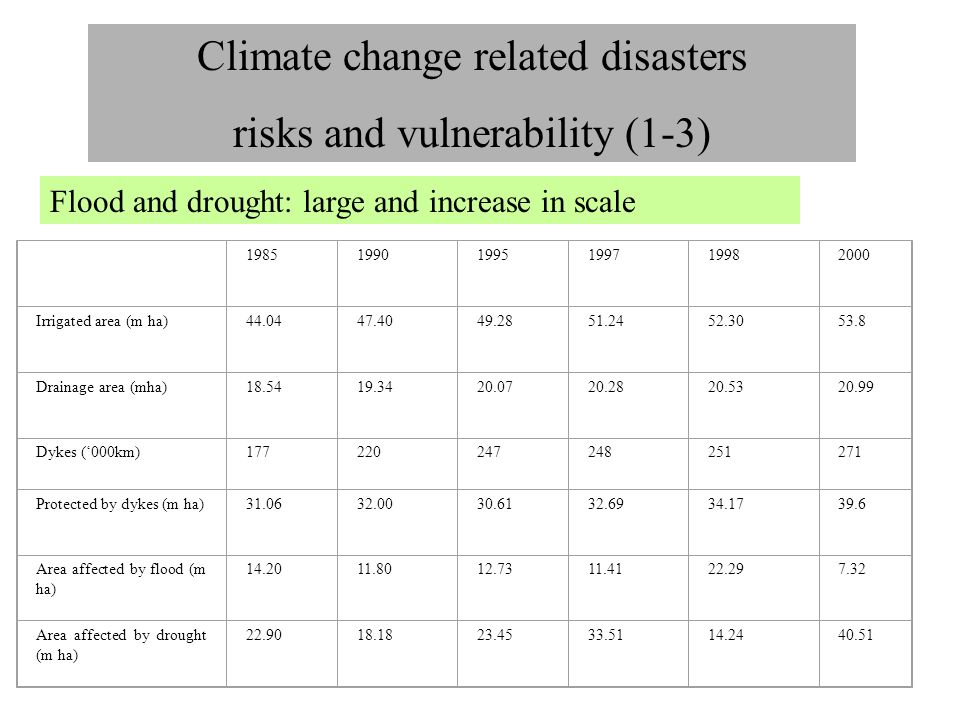 Climate change related disasters risks and vulnerability (1-4)  The disadvantaged most vulnerable two interpretations of the disadvantaged: climatic- geographical-topographic location and social-economic status of individuals.