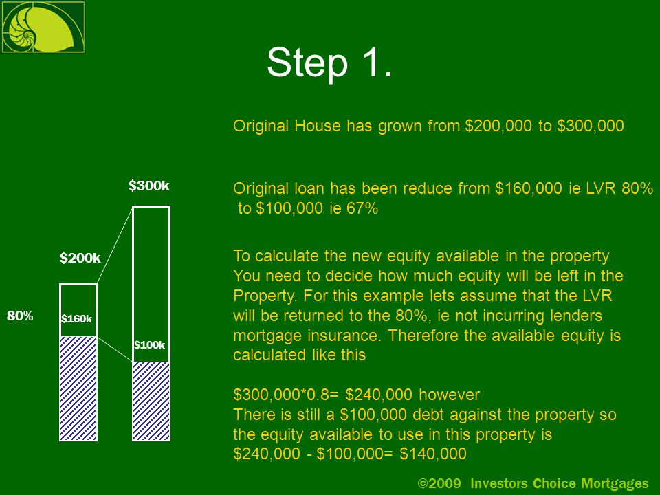 ©2009 Investors Choice Mortgages Step 1.