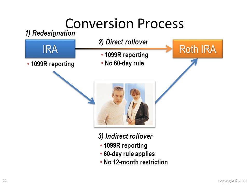 21 Copyright ©2010 Conversions Rollover of assets from a traditional IRA, SEP-IRA or SIMPLE IRA to a Roth IRA – Two-year period must be met if converting a SIMPLE IRA IRA owner pays taxes on pretax dollars 10% penalty does not apply