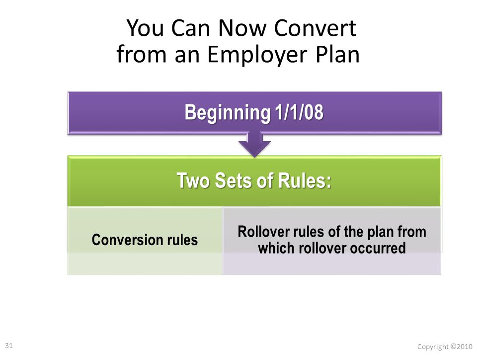 30 Copyright ©2010 Converting IRA After Age 70½ RMD amounts cannot be converted or rolled to a Roth IRA IRAIRA Roth IRA 1.Distribute RMD amount from IRA 2.Convert balance to Roth IRA RMD