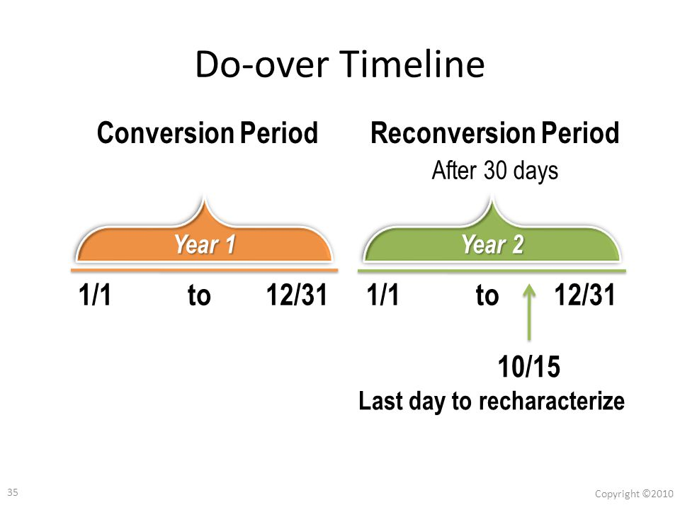 34 Copyright ©2010 Conversion Do-overs Recharacterization First do-over – By tax return due date, including extensions Reconversion Doing over the do-over – In year following year of conversion – 30 days after recharacterization