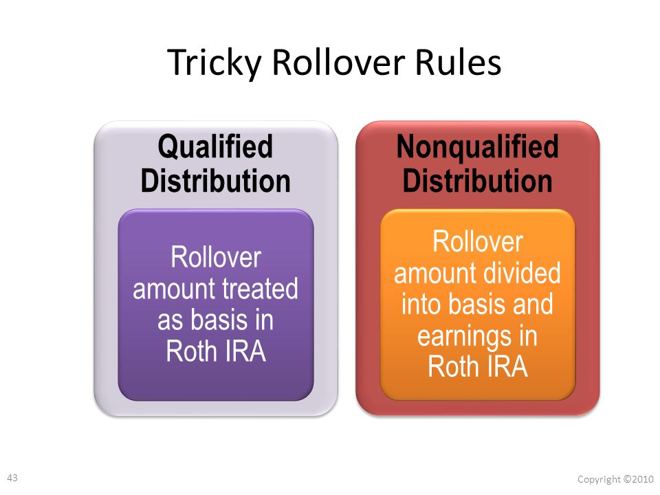 42 Copyright ©2010 Tricky Rollover Rules New Roth IRA, then new five-year period Existing Roth IRA, then rollover tracks Roth IRA five-year period Roth 401(k)/403(b) Roth IRA