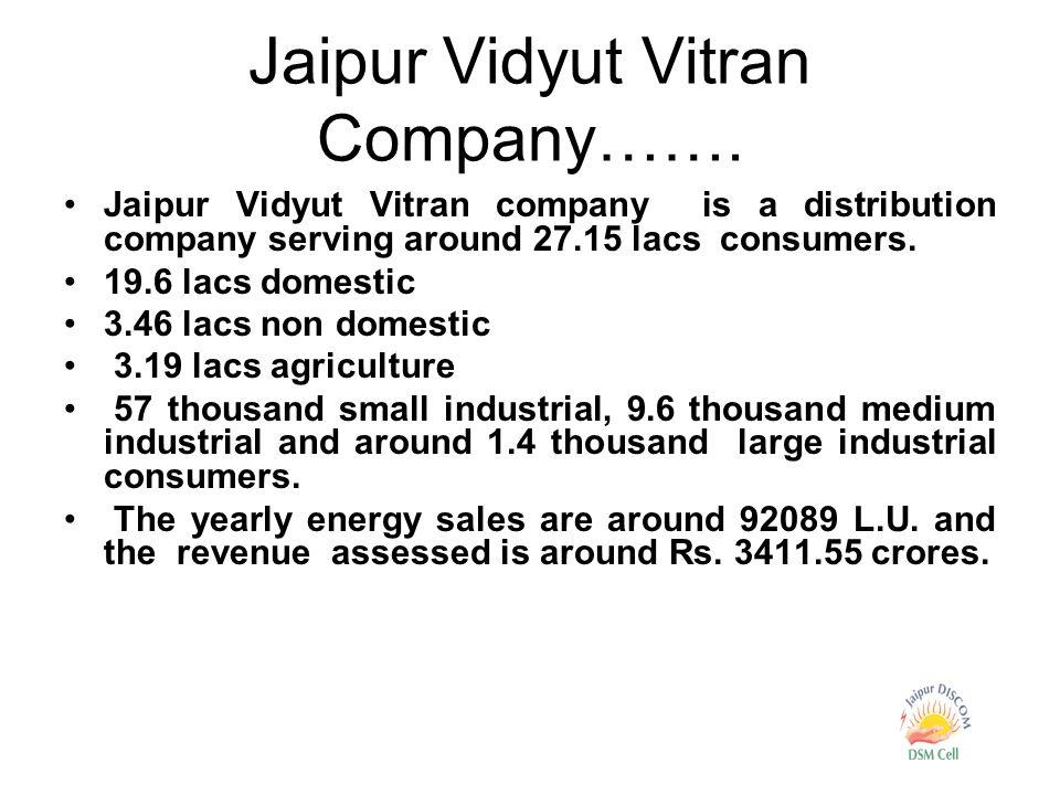 Jaipur Vidyut Vitran Company…….