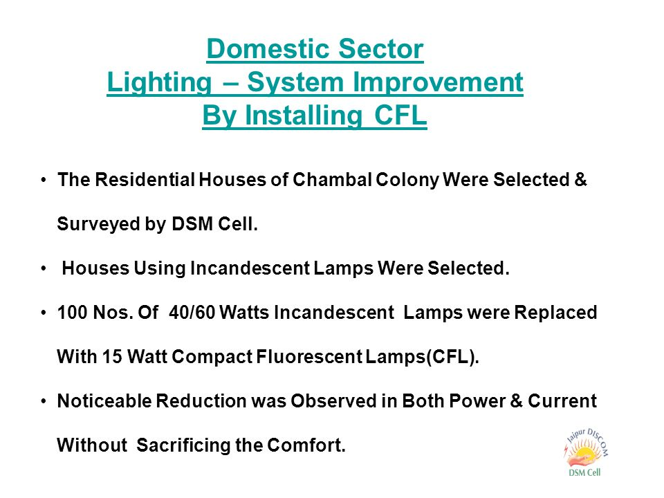 The Residential Houses of Chambal Colony Were Selected & Surveyed by DSM Cell.