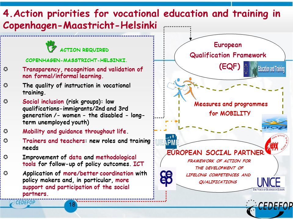 18   ACTION REQUIRED COPENHAGEN-MASSTRICHT-HELSINKI.  Transparency, recognition and validation of non formal/informal learning.  The quality of in