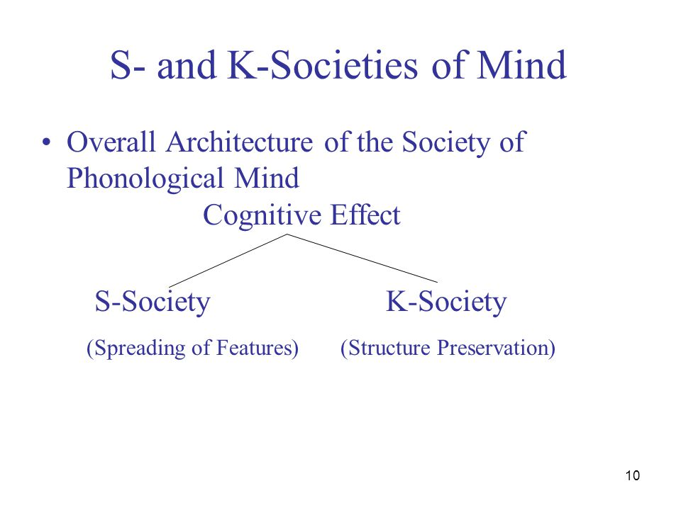 10 S- and K-Societies of Mind Overall Architecture of the Society of Phonological Mind Cognitive Effect S-Society K-Society (Spreading of Features) (S