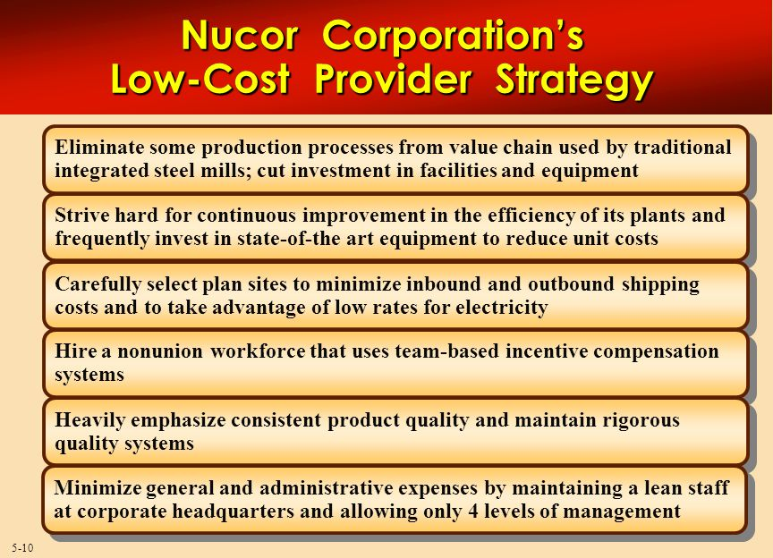 5-10 Nucor Corporation's Low-Cost Provider Strategy Eliminate some production processes from value chain used by traditional integrated steel mills; cut investment in facilities and equipment Strive hard for continuous improvement in the efficiency of its plants and frequently invest in state-of-the art equipment to reduce unit costs Carefully select plan sites to minimize inbound and outbound shipping costs and to take advantage of low rates for electricity Hire a nonunion workforce that uses team-based incentive compensation systems Heavily emphasize consistent product quality and maintain rigorous quality systems Minimize general and administrative expenses by maintaining a lean staff at corporate headquarters and allowing only 4 levels of management
