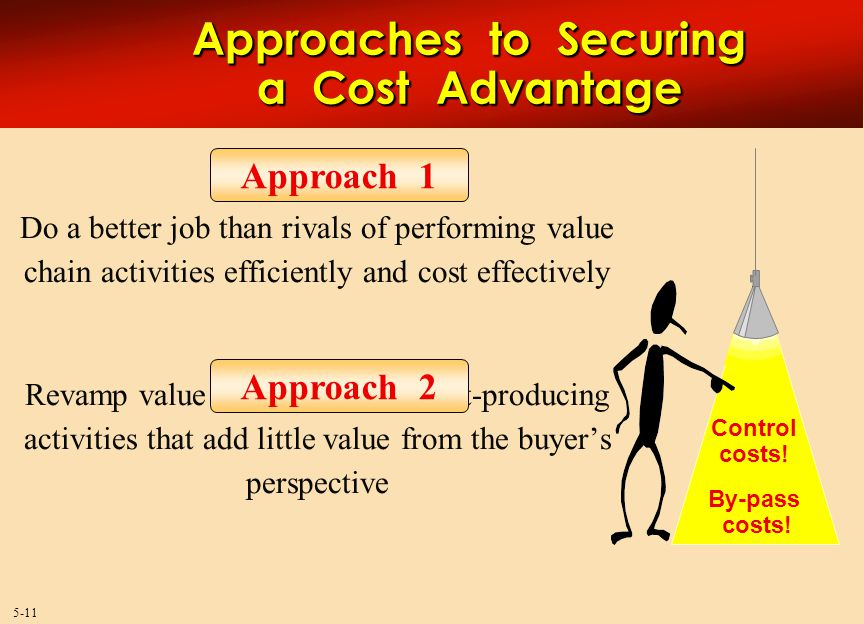 5-11 Do a better job than rivals of performing value chain activities efficiently and cost effectively Revamp value chain to bypass cost-producing activities that add little value from the buyer's perspective Approach 1 Approach 2 Control costs.
