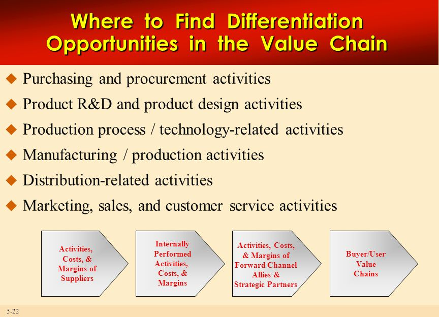5-22 Where to Find Differentiation Opportunities in the Value Chain  Purchasing and procurement activities  Product R&D and product design activities  Production process / technology-related activities  Manufacturing / production activities  Distribution-related activities  Marketing, sales, and customer service activities Internally Performed Activities, Costs, & Margins Activities, Costs, & Margins of Suppliers Buyer/User Value Chains Activities, Costs, & Margins of Forward Channel Allies & Strategic Partners