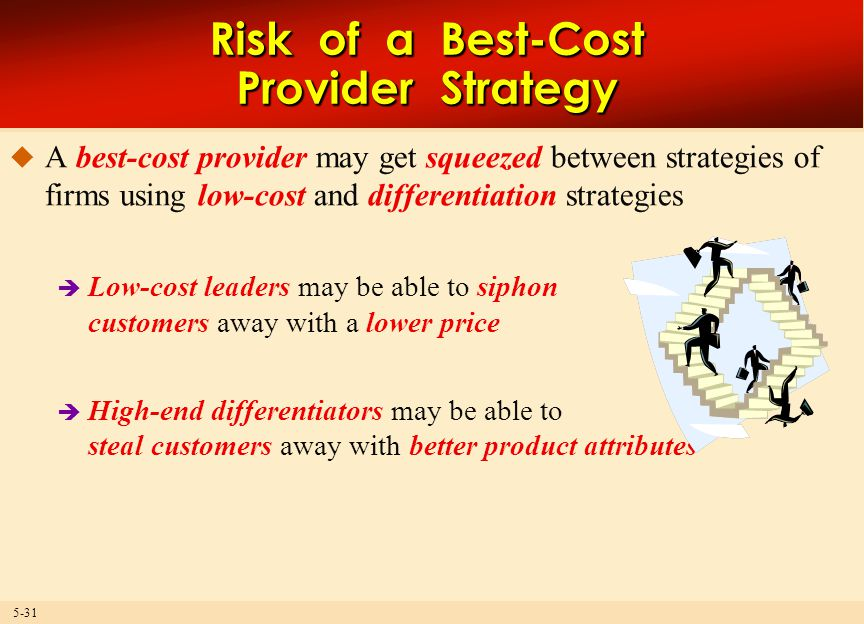 5-31  A best-cost provider may get squeezed between strategies of firms using low-cost and differentiation strategies  Low-cost leaders may be able to siphon customers away with a lower price  High-end differentiators may be able to steal customers away with better product attributes Risk of a Best-Cost Provider Strategy