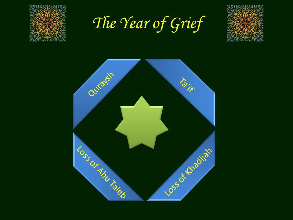 The Year of Grief Quraysh Ta'if Loss of Abu Taleb Loss of Khadijah