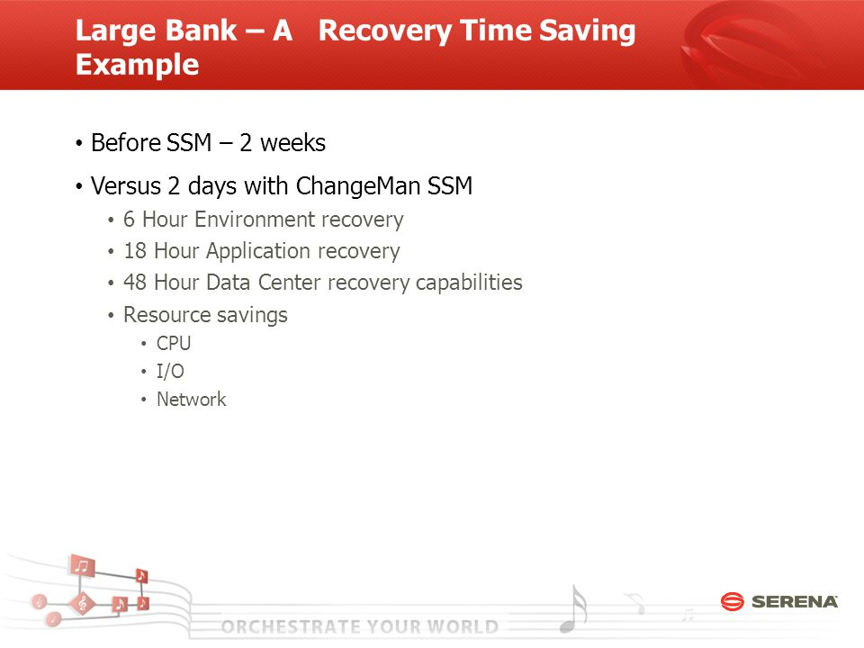 Large Bank – A Recovery Time Saving Example Before SSM – 2 weeks Versus 2 days with ChangeMan SSM 6 Hour Environment recovery 18 Hour Application recovery 48 Hour Data Center recovery capabilities Resource savings CPU I/O Network