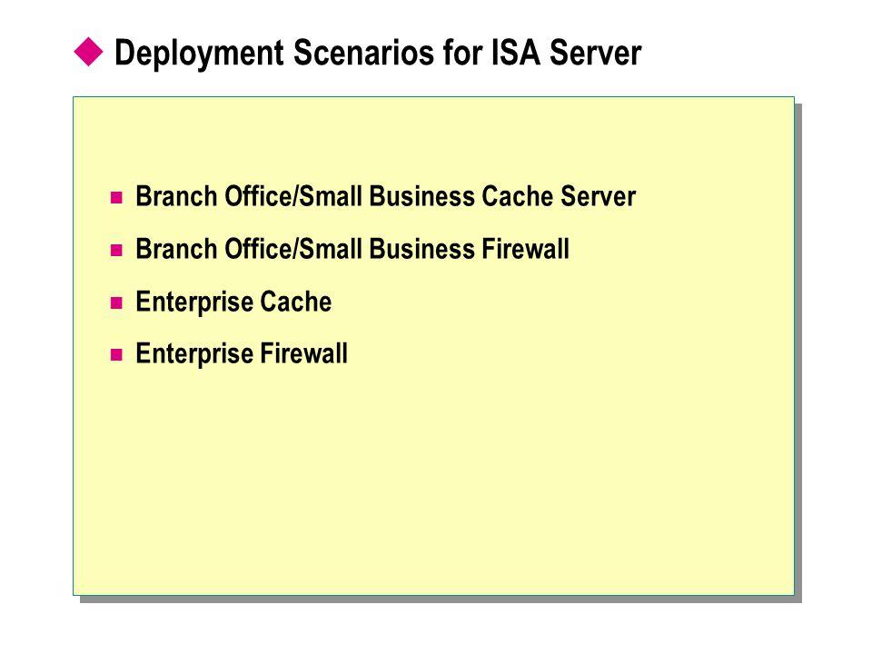  Deployment Scenarios for ISA Server Branch Office/Small Business Cache Server Branch Office/Small Business Firewall Enterprise Cache Enterprise Firewall