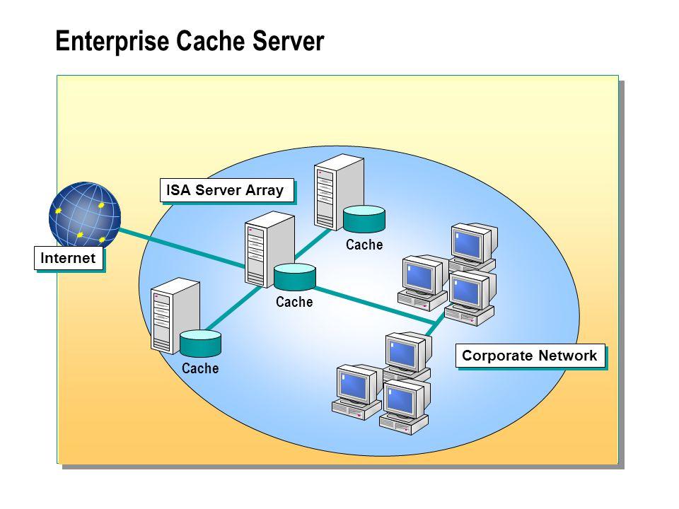 Enterprise Cache Server Internet Corporate Network Cache ISA Server Array