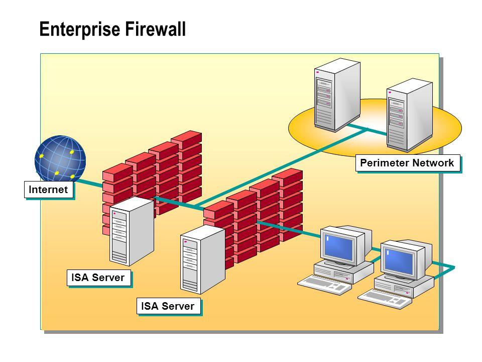 Enterprise Firewall Perimeter Network Internet ISA Server