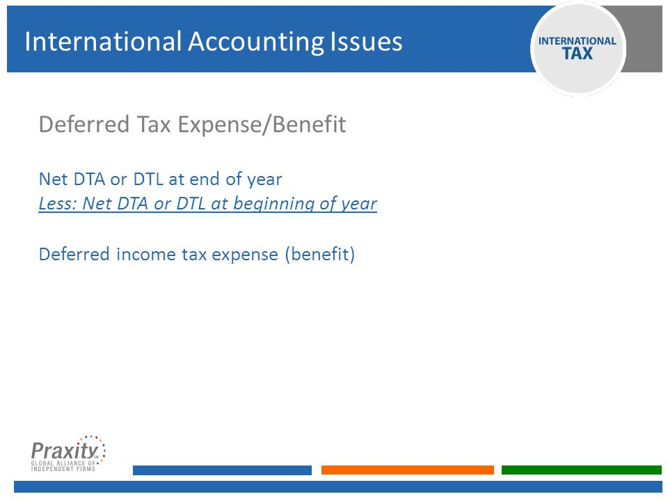 Deferred Tax Expense/Benefit Net DTA or DTL at end of year Less: Net DTA or DTL at beginning of year Deferred income tax expense (benefit) International Accounting Issues