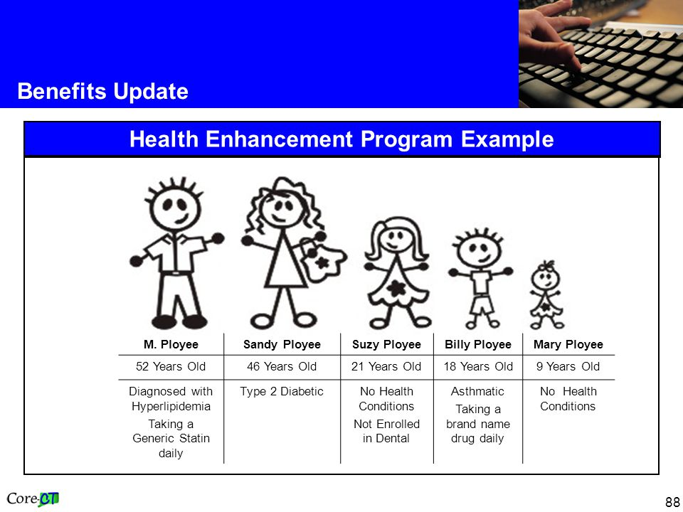 88 Benefits Update Health Enhancement Program Example M.