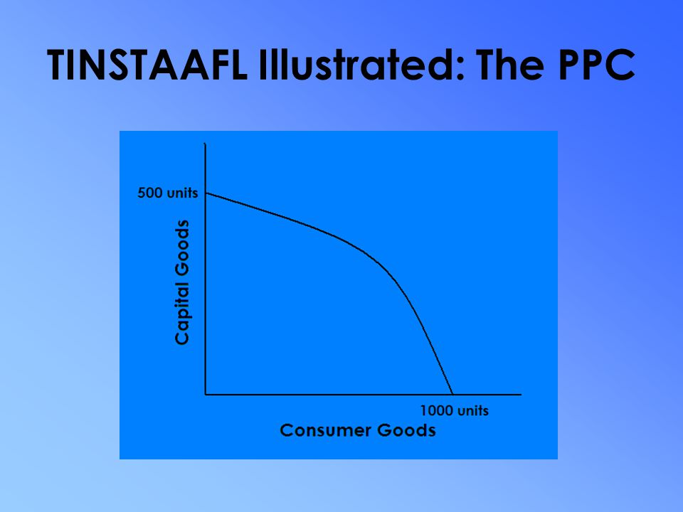 TINSTAAFL Illustrated: The PPC The PPC = The Production Possibilities Curve The PPC = a graph showing all of the possible combinations of output for a