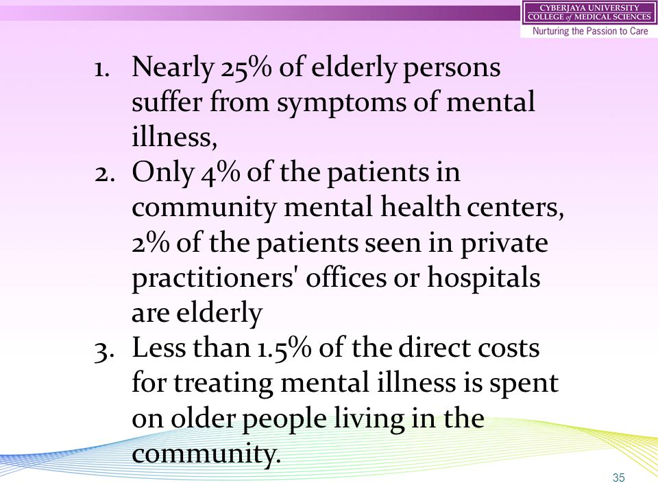 35 1.Nearly 25% of elderly persons suffer from symptoms of mental illness, 2.Only 4% of the patients in community mental health centers, 2% of the pat