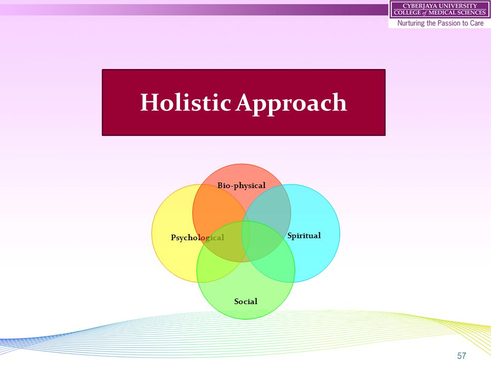 57 Psychological Bio-physical Spiritual Social Holistic Approach