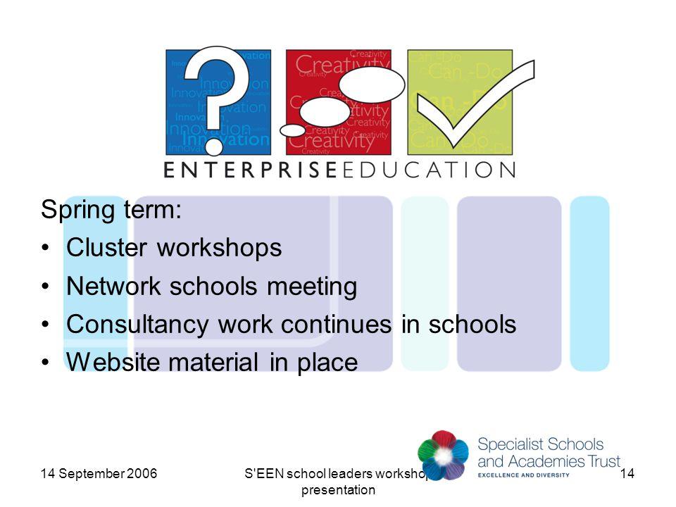 14 September 2006S EEN school leaders workshop presentation 14 Spring term: Cluster workshops Network schools meeting Consultancy work continues in schools Website material in place