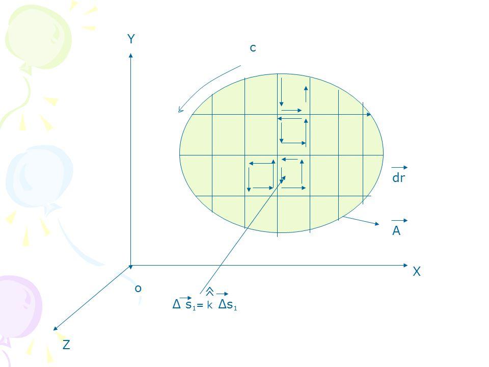 X Y Z ∆ s 1 = k ∆s 1 ^ ^ A dr c o