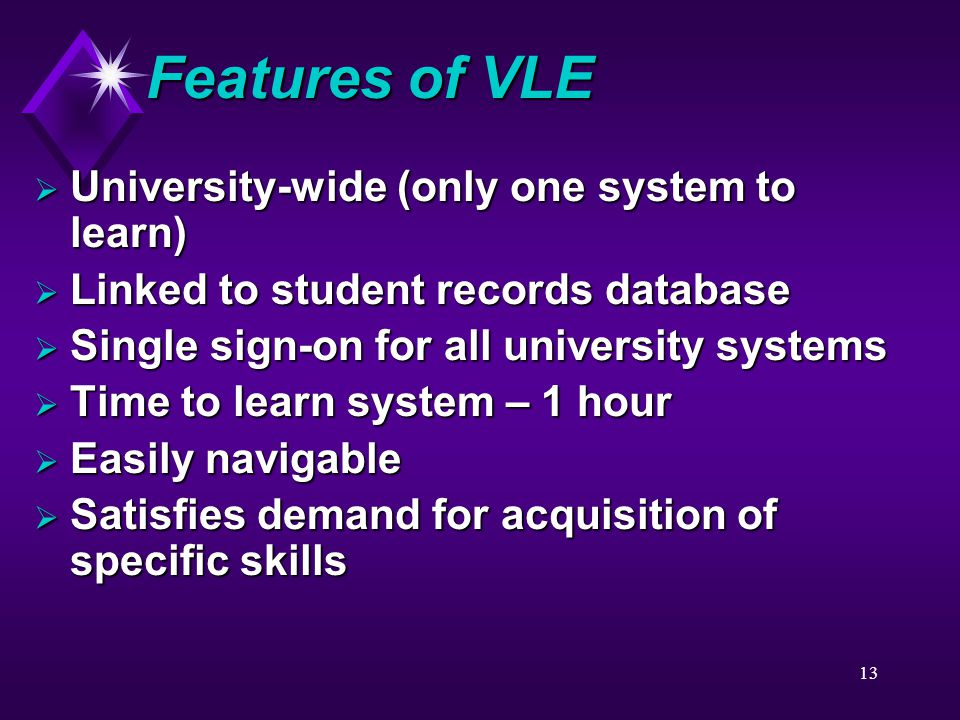 13 Features of VLE  University-wide (only one system to learn)  Linked to student records database  Single sign-on for all university systems  Tim