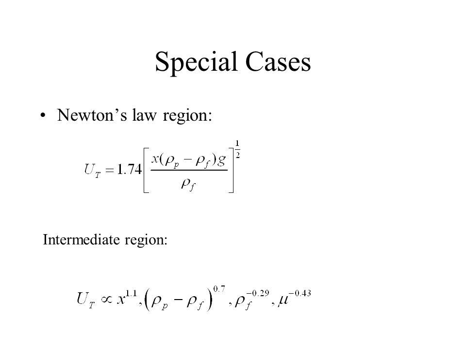 Special Cases Newton's law region: Intermediate region: