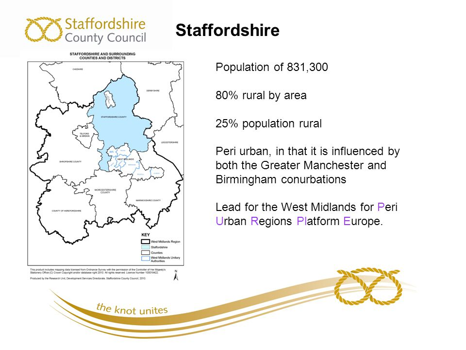 Staffordshire Population of 831,300 80% rural by area 25% population rural Peri urban, in that it is influenced by both the Greater Manchester and Birmingham conurbations Lead for the West Midlands for Peri Urban Regions Platform Europe.