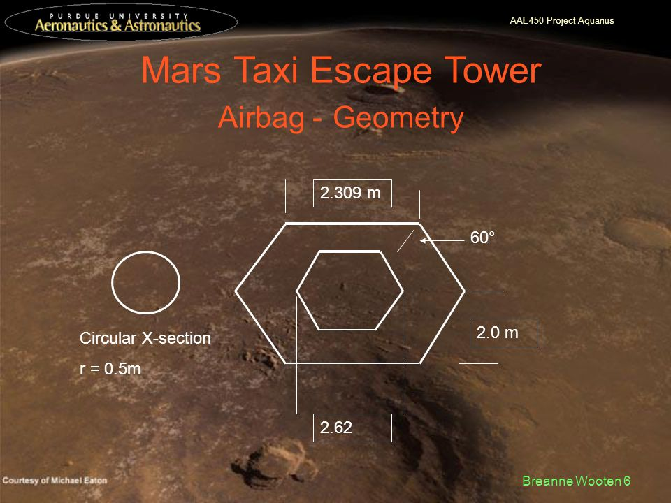 AAE450 Project Aquarius Breanne Wooten 6 Mars Taxi Escape Tower Airbag - Geometry 2.309 m 2.0 m 2.62 60° Circular X-section r = 0.5m